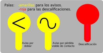 Palas_de_avisos_Marcha_Atletica.svg